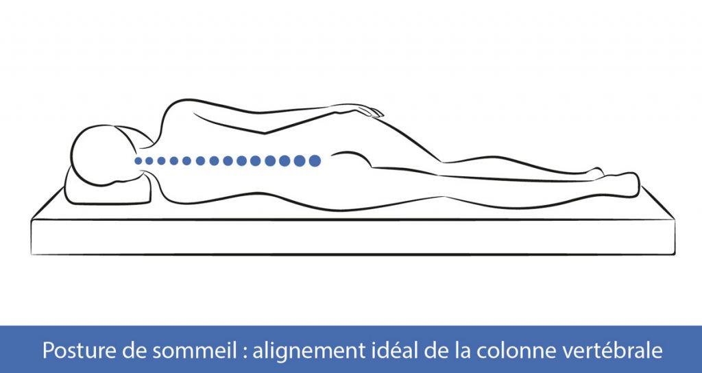 sommeil chiropracteur chiropraxie
